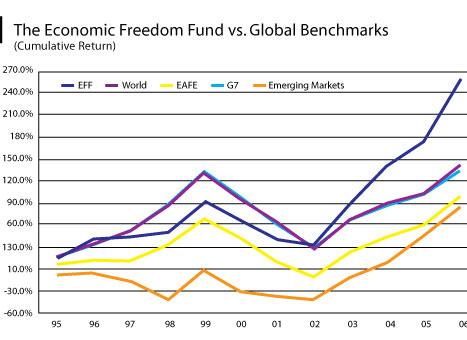 economicfreedom.jpg