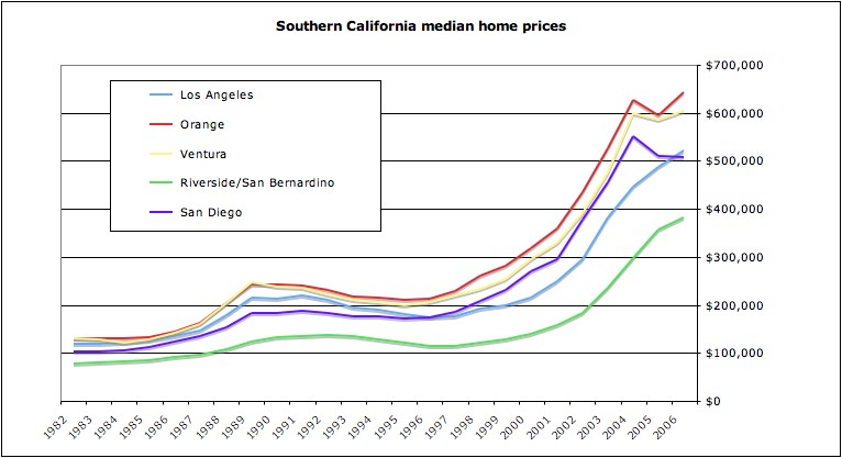 How long can nominal house prices fall?   Felix Salmon